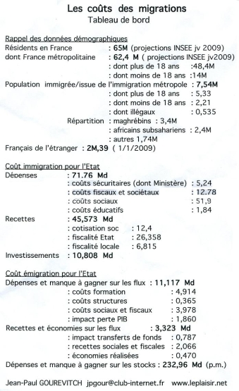 cout immigration
